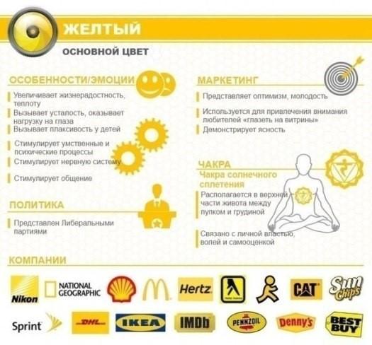 Психология Цвета в Веб-дизайне